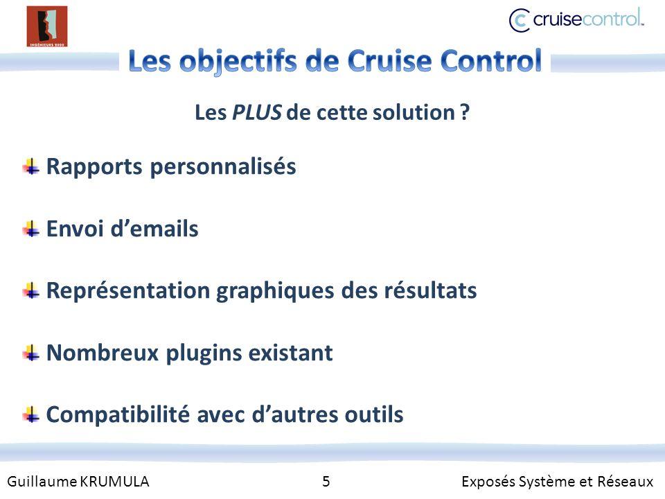Guillaume KRUMULA 5 Exposés Système et Réseaux Les PLUS de cette solution .