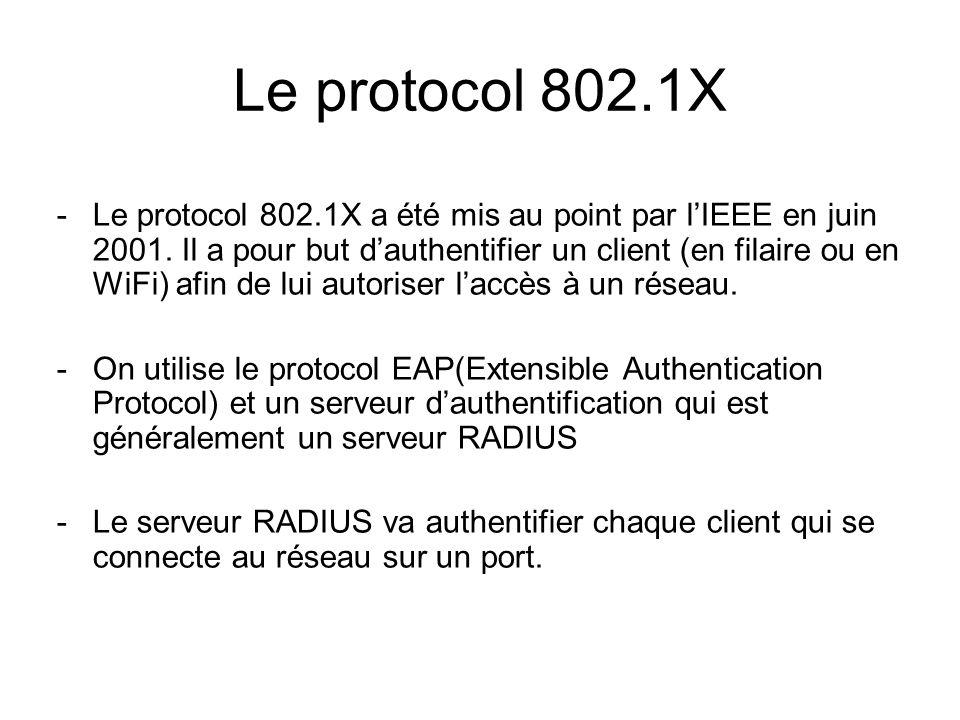Le protocol 802.1X - Le protocol 802.1X a été mis au point par lIEEE en juin 2001. Il a pour but dauthentifier un client (en filaire ou en WiFi) afin