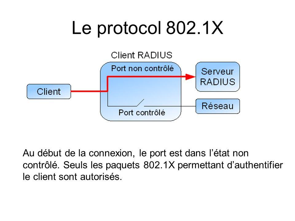Le protocol 802.1X Au début de la connexion, le port est dans létat non contrôlé. Seuls les paquets 802.1X permettant dauthentifier le client sont aut