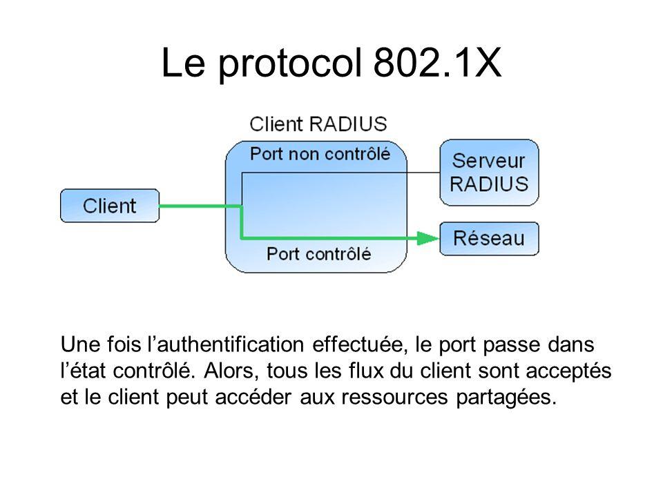 Une fois lauthentification effectuée, le port passe dans létat contrôlé. Alors, tous les flux du client sont acceptés et le client peut accéder aux re