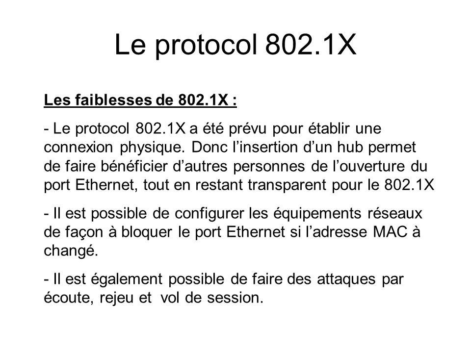 Les faiblesses de 802.1X : - Le protocol 802.1X a été prévu pour établir une connexion physique. Donc linsertion dun hub permet de faire bénéficier da