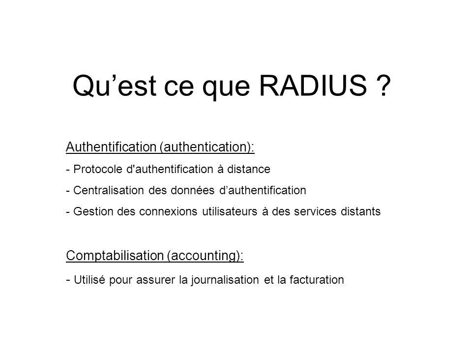 Historique Projet de la société Livingston sur un protocol dauthentification standard Janvier 1997 : Première version de RADIUS RFC 2058 (authentication) et 2059 (accounting).