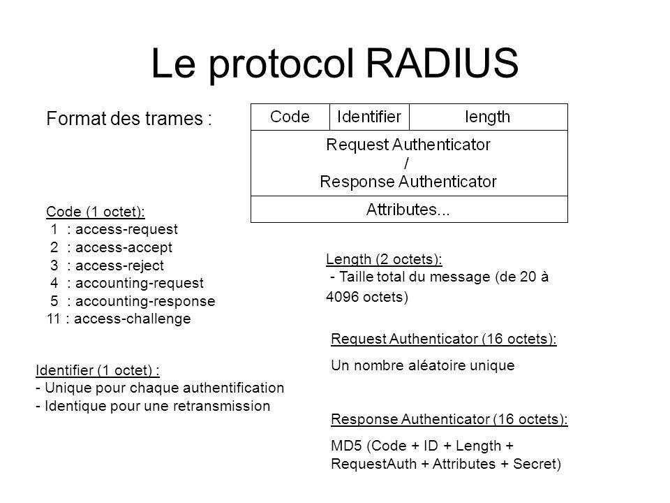 Le protocol RADIUS Les attributs : User-Password : Le mot de passe est coupé en blocks de 16 octets : p1, p2,… c1 = p1 XOR MD5(Secret + Request Authenticator) c2 = p2 XOR MD5(Secret + c1) … Le mot de passe encodé est la concaténation de : c(1)+c(2)+...