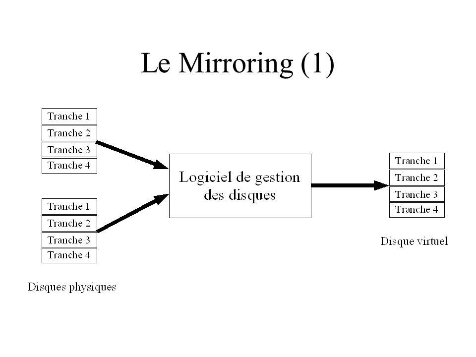 Le Mirroring (1)