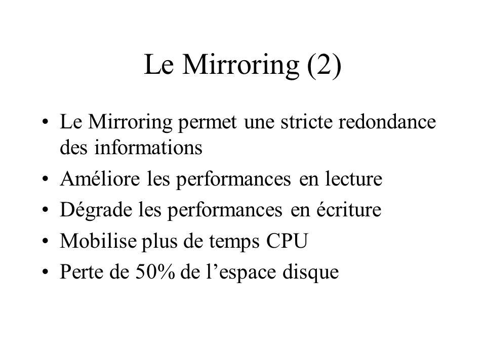 Le Mirroring (2) Le Mirroring permet une stricte redondance des informations Améliore les performances en lecture Dégrade les performances en écriture Mobilise plus de temps CPU Perte de 50% de lespace disque