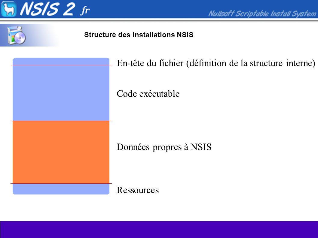 Structure des installations NSIS En-tête du fichier (définition de la structure interne) Code exécutable Données propres à NSIS Ressources