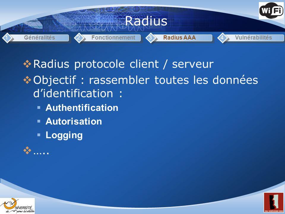 Radius Généralités1Fonctionnement2Radius AAA3Vulnérabilités4 Radius protocole client / serveur Objectif : rassembler toutes les données didentification : Authentification Autorisation Logging …..