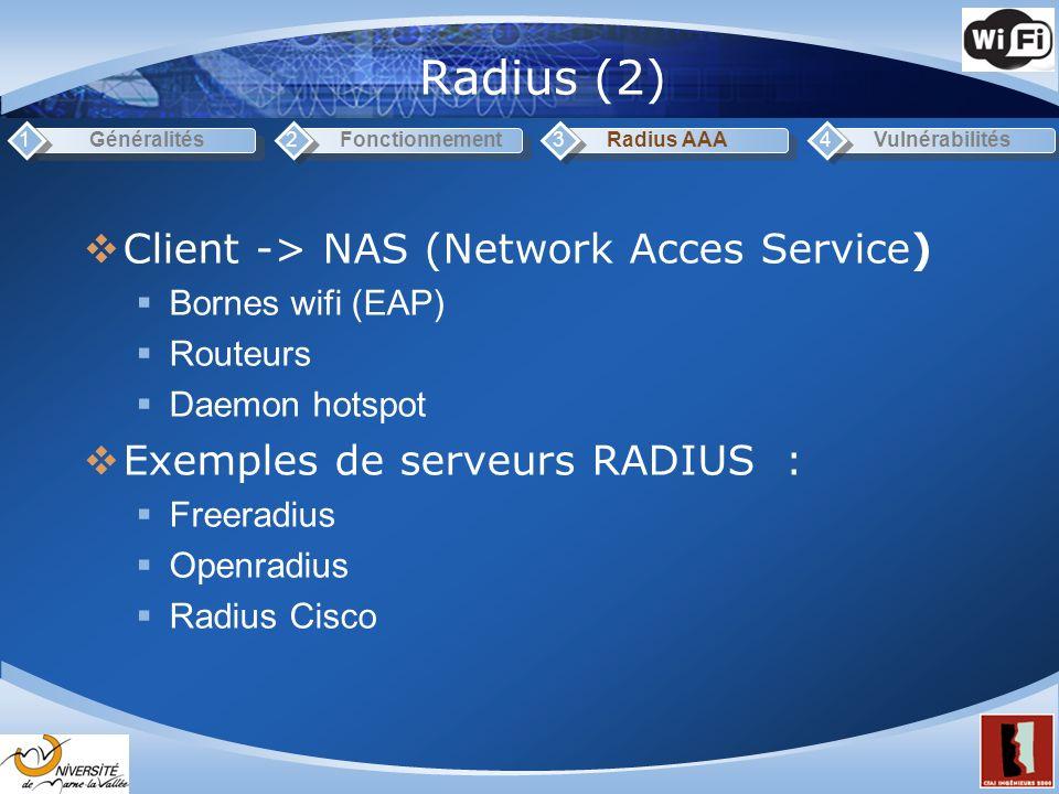 Radius (2) Généralités1Fonctionnement2Radius AAA3Vulnérabilités4 Client -> NAS (Network Acces Service) Bornes wifi (EAP) Routeurs Daemon hotspot Exemples de serveurs RADIUS : Freeradius Openradius Radius Cisco