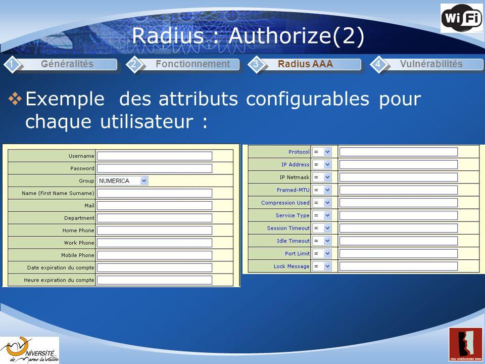 Radius : Authorize(2) Généralités1Fonctionnement2Radius AAA3Vulnérabilités4 Exemple des attributs configurables pour chaque utilisateur :