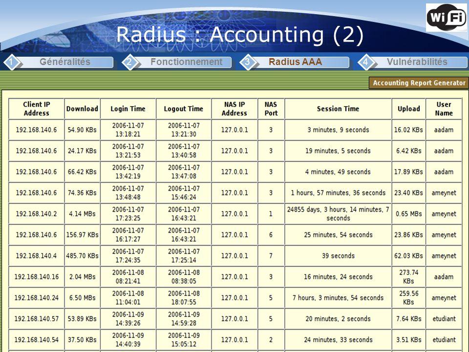 Radius : Accounting (2) Généralités1Fonctionnement2Radius AAA3Vulnérabilités4