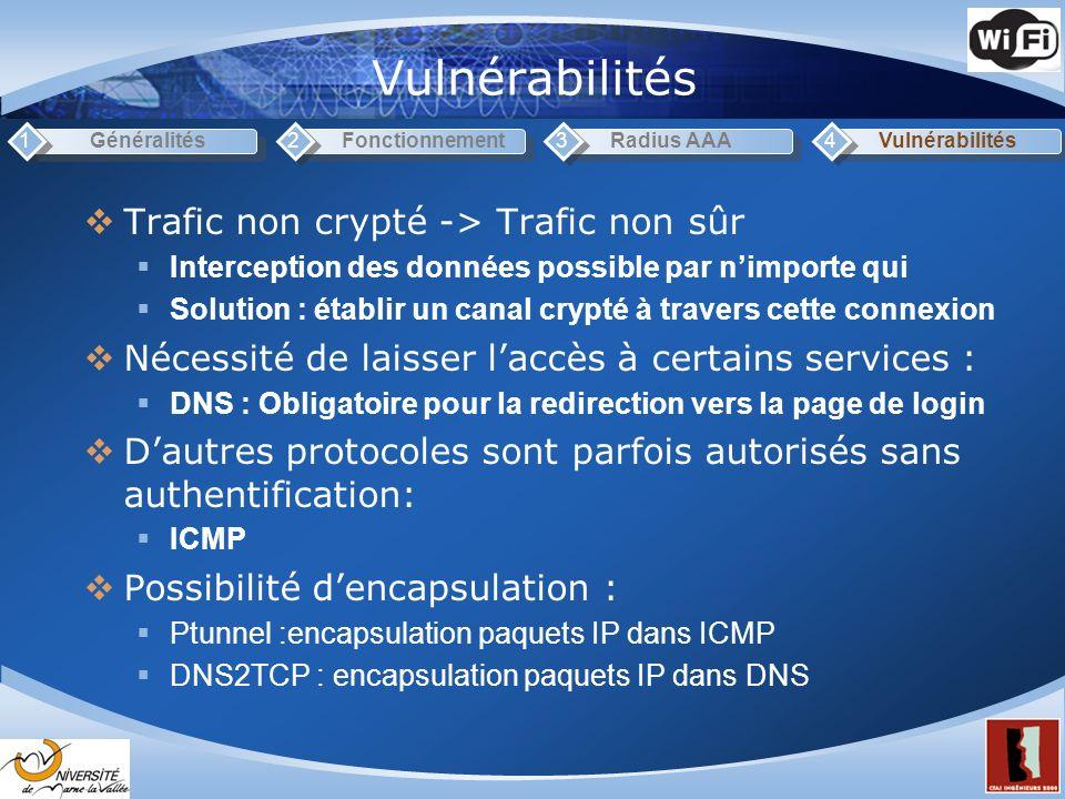 Généralités1Fonctionnement2Radius AAA3Vulnérabilités4 Trafic non crypté -> Trafic non sûr Interception des données possible par nimporte qui Solution : établir un canal crypté à travers cette connexion Nécessité de laisser laccès à certains services : DNS : Obligatoire pour la redirection vers la page de login Dautres protocoles sont parfois autorisés sans authentification: ICMP Possibilité dencapsulation : Ptunnel :encapsulation paquets IP dans ICMP DNS2TCP : encapsulation paquets IP dans DNS