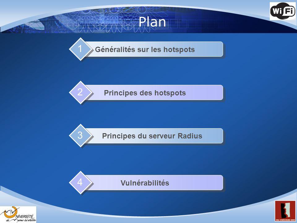 Plan Généralités sur les hotspots 1 Principes des hotspots 2 Principes du serveur Radius 3 Vulnérabilités 4