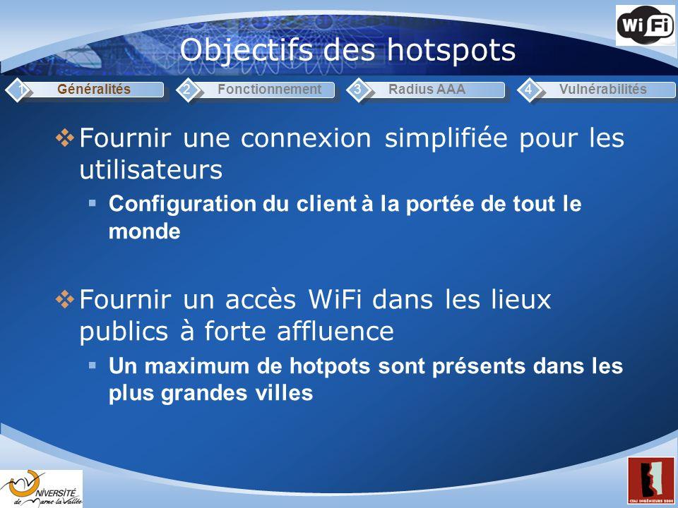 Objectifs des hotspots Généralités1Fonctionnement2Radius AAA3Vulnérabilités4 Fournir une connexion simplifiée pour les utilisateurs Configuration du client à la portée de tout le monde Fournir un accès WiFi dans les lieux publics à forte affluence Un maximum de hotpots sont présents dans les plus grandes villes