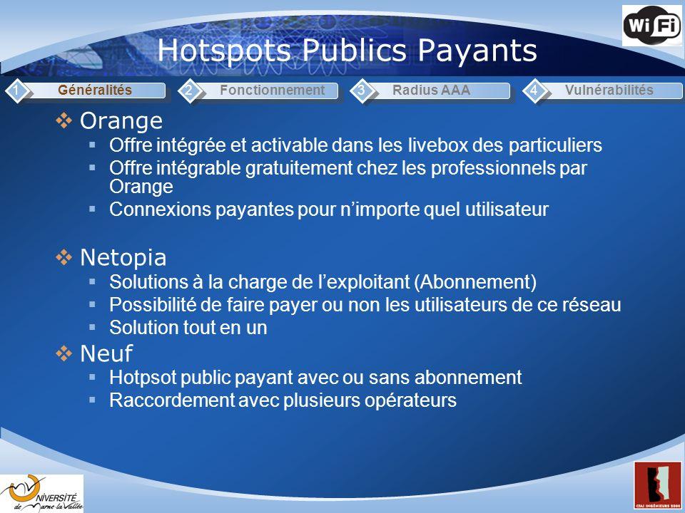 Hotspots Publics Payants Généralités1Fonctionnement2Radius AAA3Vulnérabilités4 Orange Offre intégrée et activable dans les livebox des particuliers Of