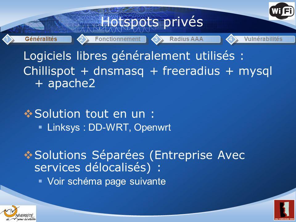 Hotspots privés Généralités1Fonctionnement2Radius AAA3Vulnérabilités4 Logiciels libres généralement utilisés : Chillispot + dnsmasq + freeradius + mys