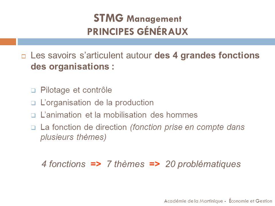 STMG Management PRINCIPES GÉNÉRAUX Les savoirs sarticulent autour des 4 grandes fonctions des organisations : Pilotage et contrôle Lorganisation de la