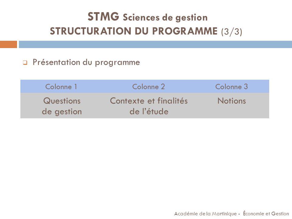 STMG Sciences de gestion STRUCTURATION DU PROGRAMME (3/3) Présentation du programme Académie de la Martinique - Économie et Gestion Colonne 1Colonne 2