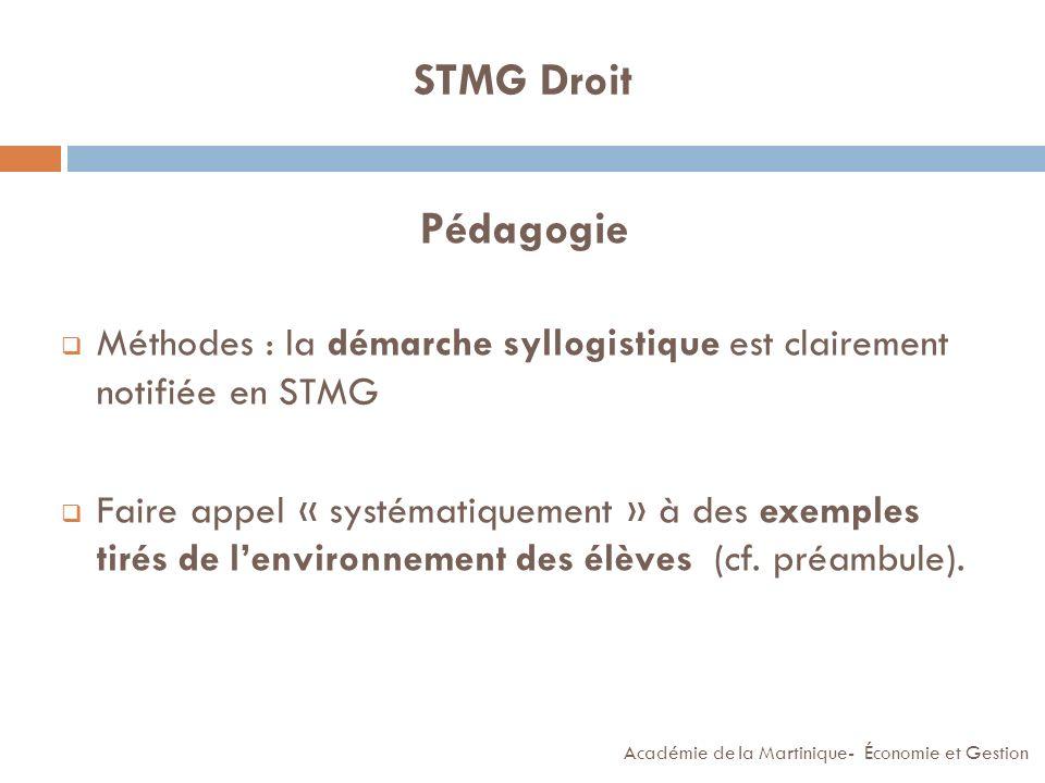 Contenus Thèmes en première Académie de la Martinique - Économie et Gestion STMG Droit 5 thèmes 1.