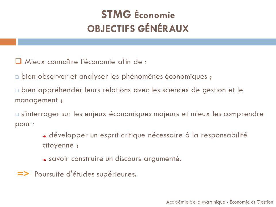 STMG Économie STRUCTURATION DU PROGRAMME (1/3) Académie de la Martinique - Économie et Gestion 6 thèmes 1.