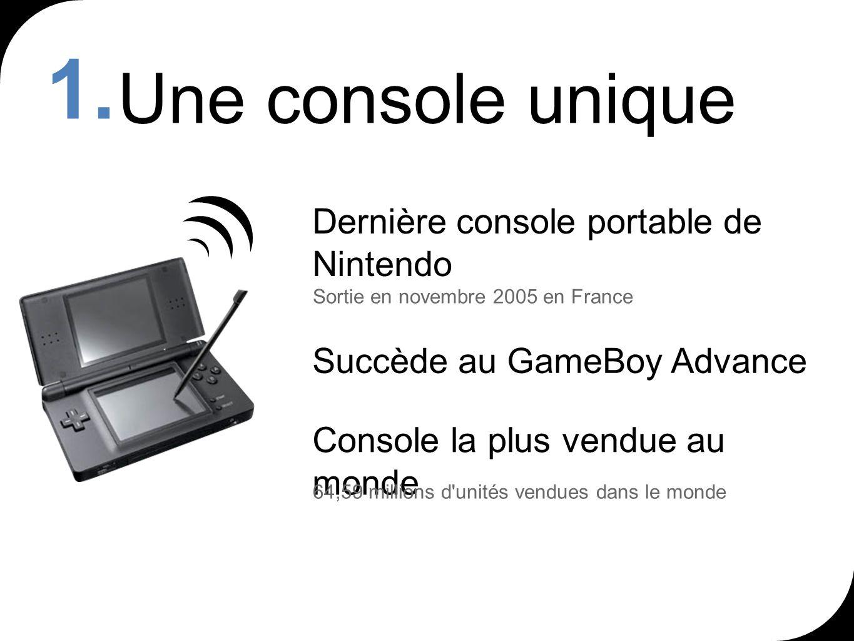 Une console unique 1.