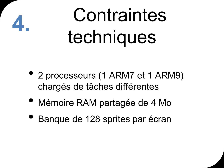 2 processeurs (1 ARM7 et 1 ARM9) chargés de tâches différentes Mémoire RAM partagée de 4 Mo Banque de 128 sprites par écran 4.