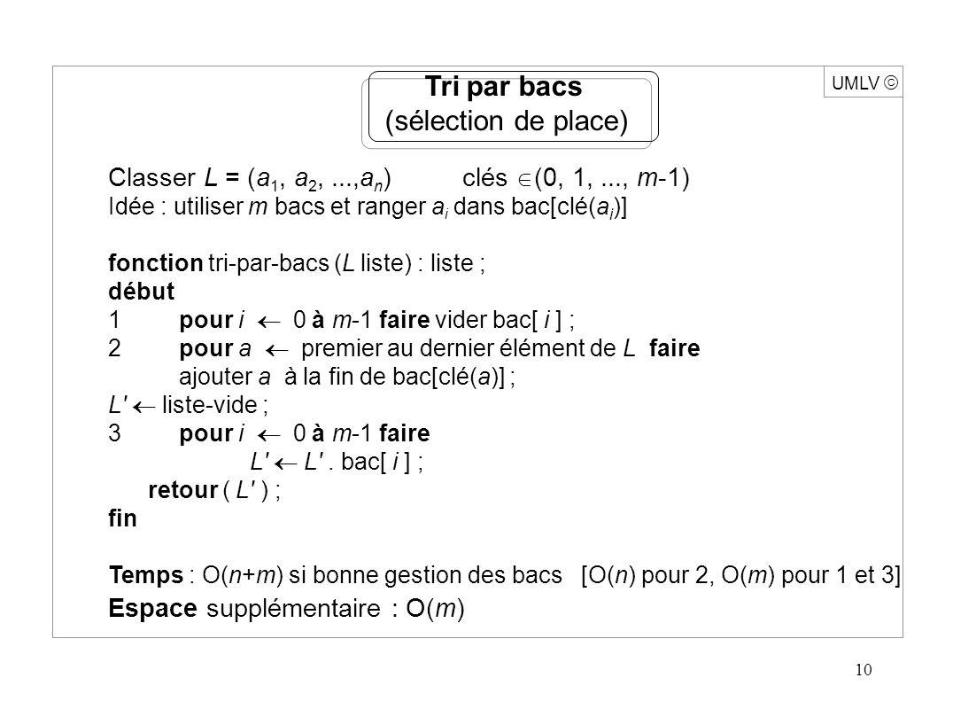 10 UMLV Classer L = (a 1, a 2,...,a n ) clés (0, 1,..., m-1) Idée : utiliser m bacs et ranger a i dans bac[clé(a i )] fonction tri-par-bacs (L liste) : liste ; début 1pour i 0 à m-1 faire vider bac[ i ] ; 2pour a premier au dernier élément de L faire ajouter a à la fin de bac[clé(a)] ; L liste-vide ; 3pour i 0 à m-1 faire L L .