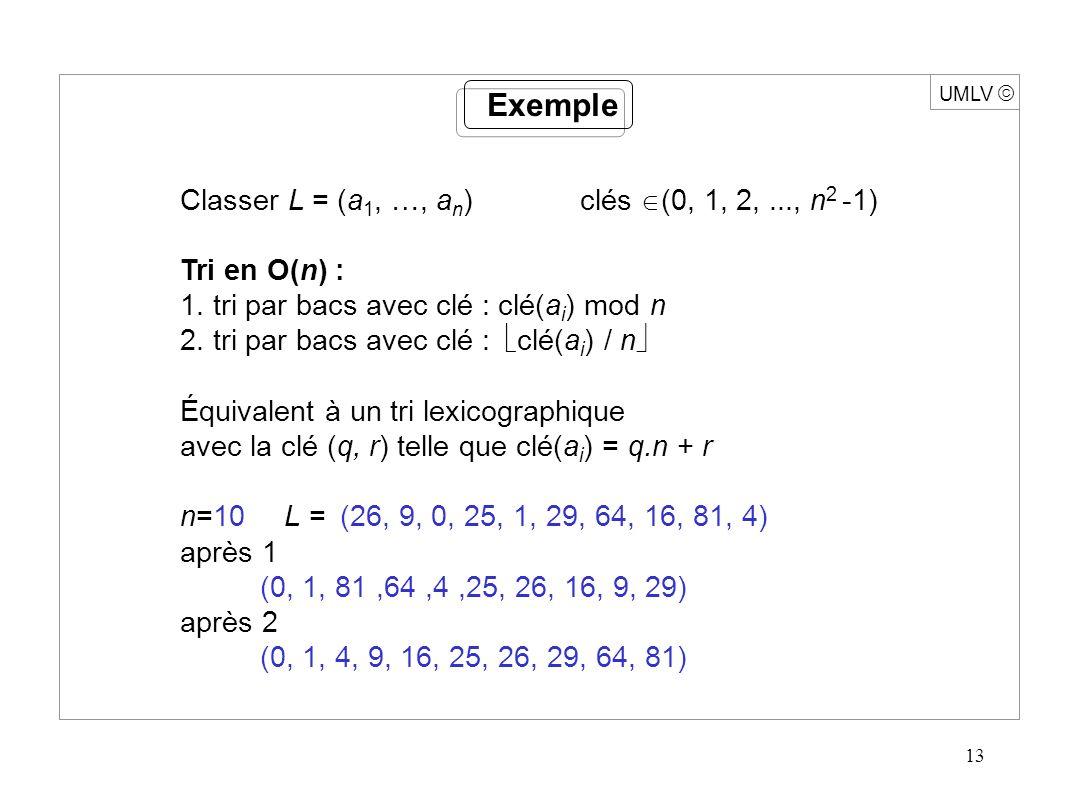 13 UMLV Classer L = (a 1, …, a n )clés (0, 1, 2,..., n 2 -1) Tri en O(n) : 1.