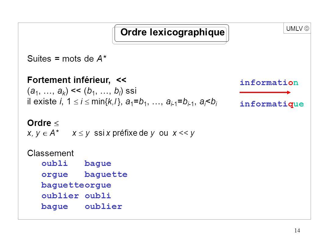 14 UMLV Ordre lexicographique information informatique Suites = mots de A* Fortement inférieur, << (a 1, …, a k ) << (b 1, …, b l ) ssi il existe i, 1 i min{k,l }, a 1 =b 1, …, a i-1 =b i-1, a i <b i Ordre x, y A* x y ssi x préfixe de y ou x << y Classement oublibague orguebaguette baguetteorgue oublieroubli bagueoublier