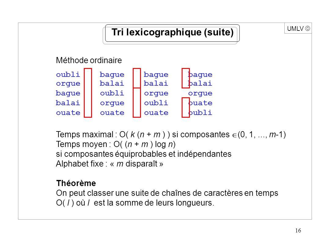16 UMLV Méthode ordinaire oubli bague bague bague orgue balai balai balai bague oubli orgue orgue balai orgue oubli ouate ouate ouate ouate oubli Temps maximal : O( k (n + m ) ) si composantes (0, 1,..., m-1) Temps moyen : O( (n + m ) log n) si composantes équiprobables et indépendantes Alphabet fixe : « m disparaît » Théorème On peut classer une suite de chaînes de caractères en temps O( l ) où l est la somme de leurs longueurs.