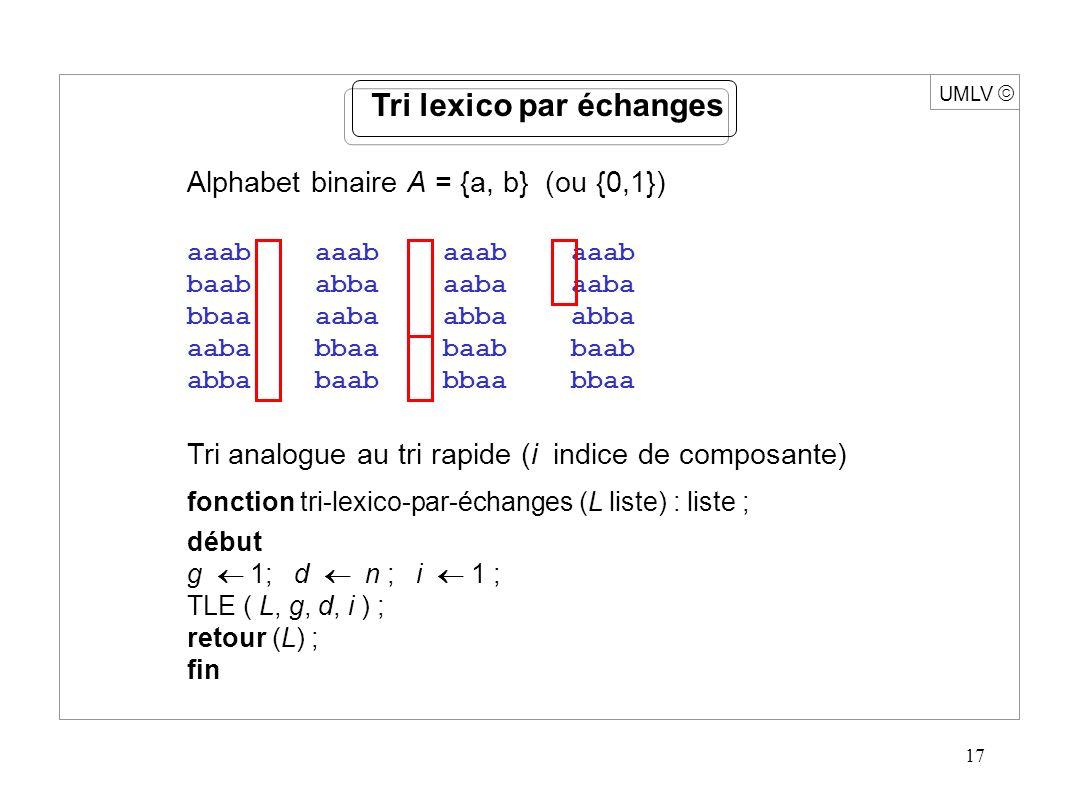 17 UMLV Alphabet binaire A = {a, b} (ou {0,1}) aaab aaab baab abba aaba aaba bbaa aaba abba abba aaba bbaa baab baab abba baab bbaa bbaa Tri analogue au tri rapide (i indice de composante) fonction tri-lexico-par-échanges (L liste) : liste ; début g 1; d n ; i 1 ; TLE ( L, g, d, i ) ; retour (L) ; fin Tri lexico par échanges