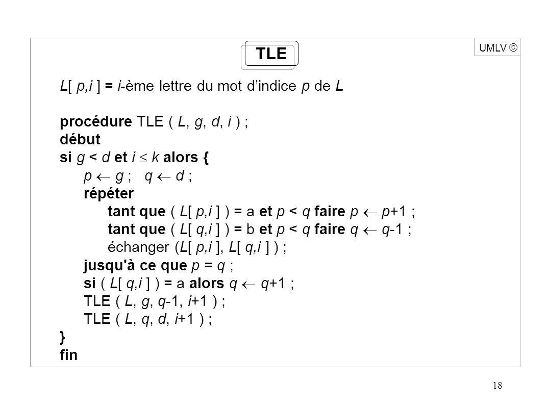 18 UMLV L[ p,i ] = i-ème lettre du mot dindice p de L procédure TLE ( L, g, d, i ) ; début si g < d et i k alors { p g ; q d ; répéter tant que ( L[ p,i ] ) = a et p < q faire p p+1 ; tant que ( L[ q,i ] ) = b et p < q faire q q-1 ; échanger (L[ p,i ], L[ q,i ] ) ; jusqu à ce que p = q ; si ( L[ q,i ] ) = a alors q q+1 ; TLE ( L, g, q-1, i+1 ) ; TLE ( L, q, d, i+1 ) ; } fin TLE