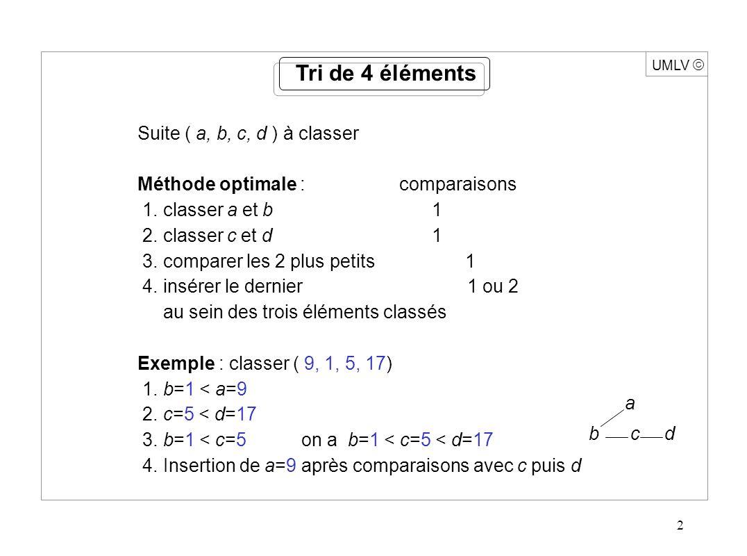 2 UMLV Tri de 4 éléments Suite ( a, b, c, d ) à classer Méthode optimale :comparaisons 1.