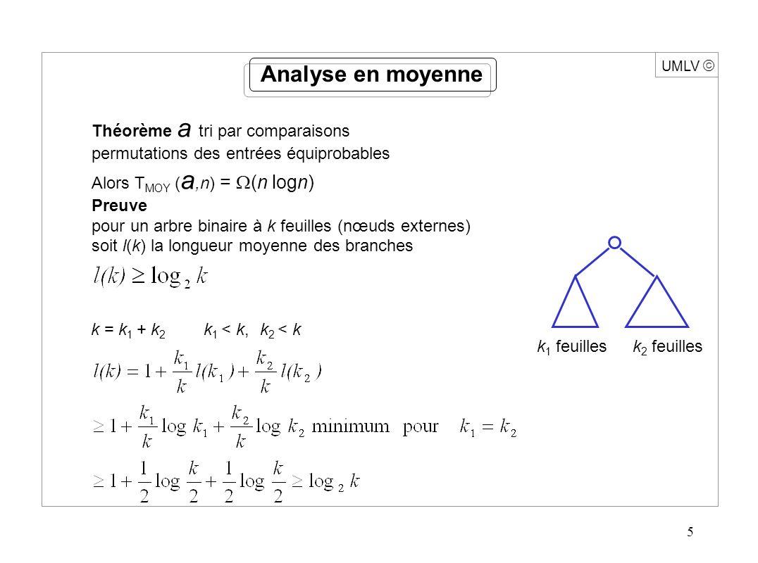5 UMLV Analyse en moyenne Théorème a tri par comparaisons permutations des entrées équiprobables Alors T MOY ( a,n) = (n logn) Preuve pour un arbre binaire à k feuilles (nœuds externes) soit l(k) la longueur moyenne des branches k 1 feuillesk 2 feuilles k = k 1 + k 2 k 1 < k,k 2 < k
