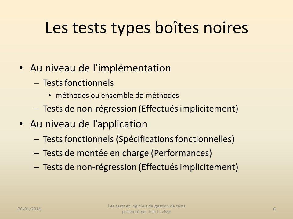Au niveau de limplémentation – Tests fonctionnels méthodes ou ensemble de méthodes – Tests de non-régression (Effectués implicitement) Au niveau de la