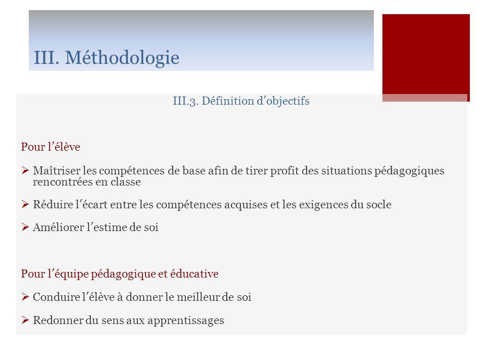 III. Méthodologie III.3. Définition dobjectifs Pour lélève Maîtriser les compétences de base afin de tirer profit des situations pédagogiques rencontr