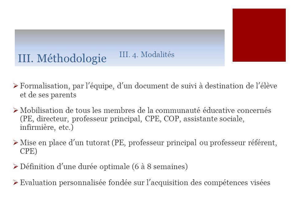 III. Méthodologie III. 4. Modalités Formalisation, par léquipe, dun document de suivi à destination de lélève et de ses parents Mobilisation de tous l