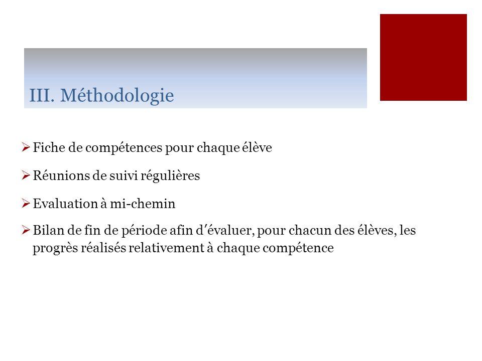 III. 6. Evaluation du dispositif Fiche de compétences pour chaque élève Réunions de suivi régulières Evaluation à mi-chemin Bilan de fin de période af