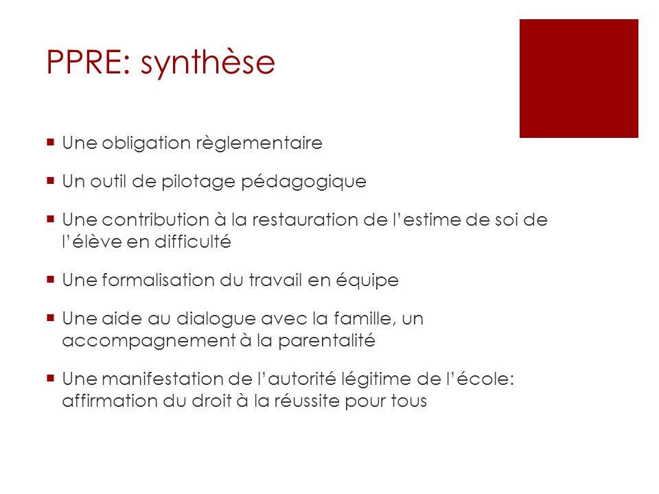 PPRE: synthèse Une obligation règlementaire Un outil de pilotage pédagogique Une contribution à la restauration de lestime de soi de lélève en difficu