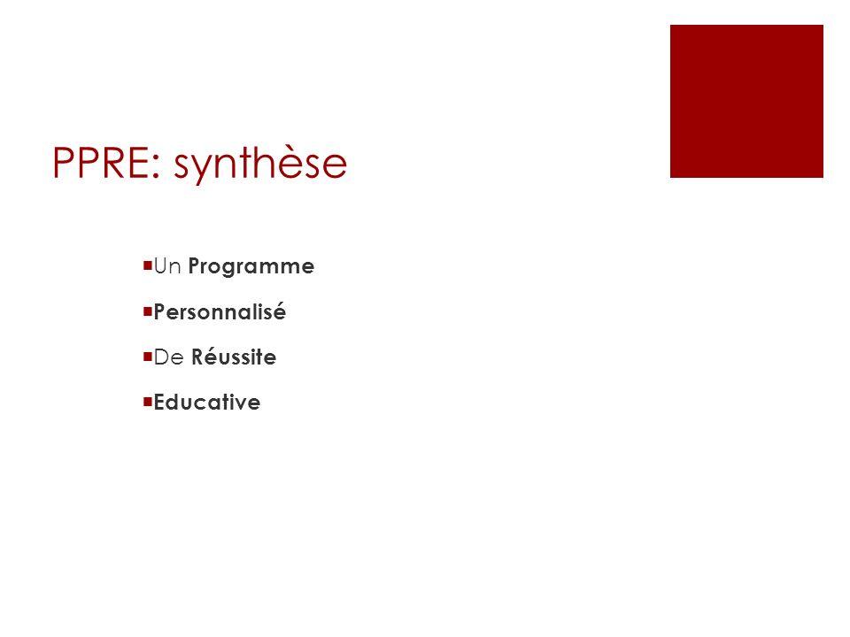 PPRE: synthèse Un Programme Personnalisé De Réussite Educative
