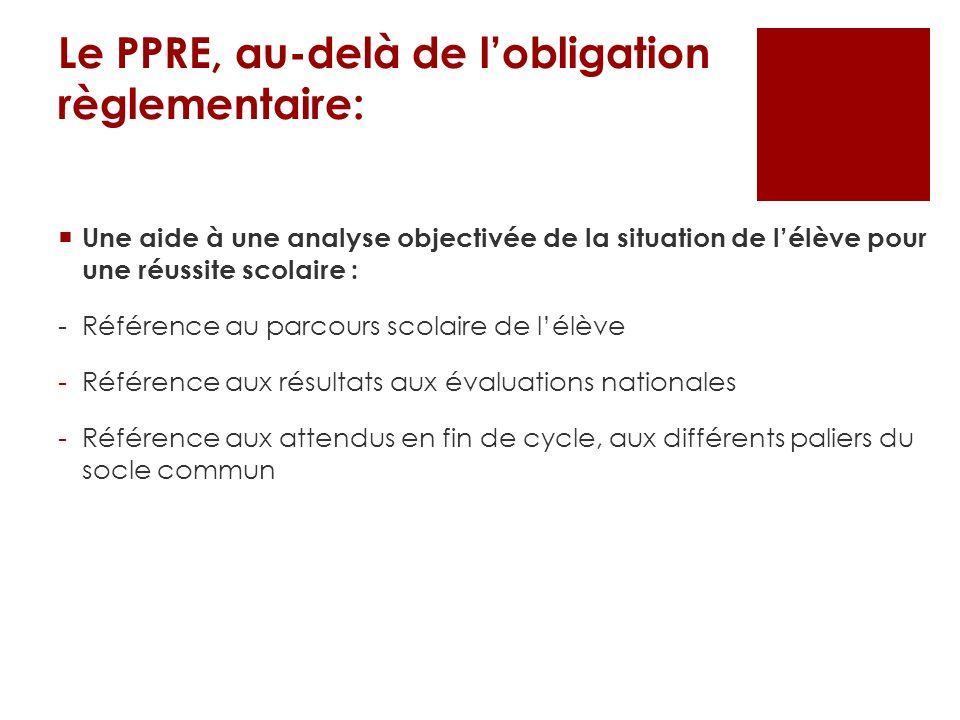 Le PPRE, au-delà de lobligation règlementaire: Une aide à une analyse objectivée de la situation de lélève pour une réussite scolaire : - Référence au