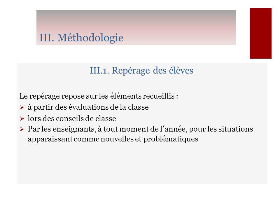 III. Méthodologie III.1. Repérage des élèves Le repérage repose sur les éléments recueillis : à partir des évaluations de la classe lors des conseils