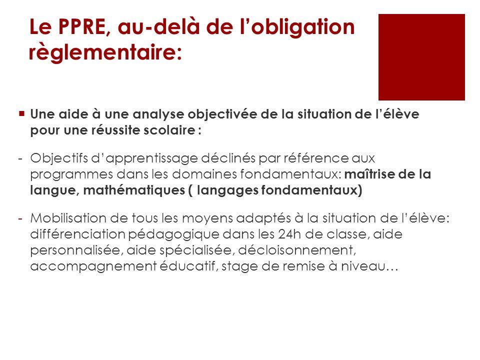 Le PPRE, au-delà de lobligation règlementaire: Une aide à une analyse objectivée de la situation de lélève pour une réussite scolaire : - Objectifs da