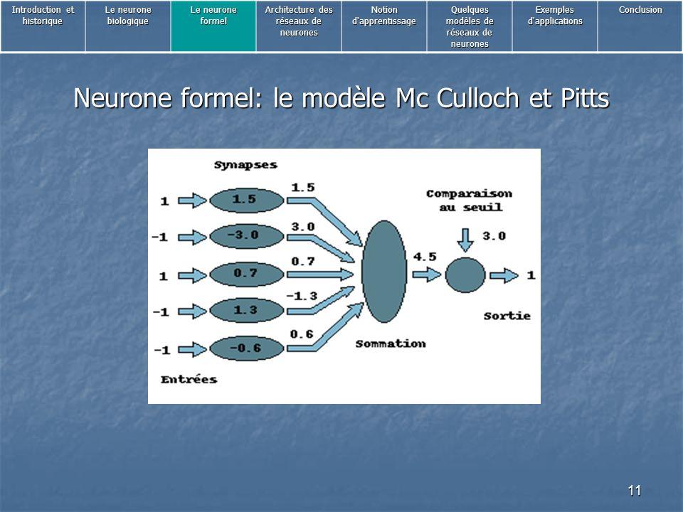 11 Introduction et historique Le neurone biologique Le neurone formel Architecture des r é seaux de neurones Notion d apprentissage Quelques mod è les de r é seaux de neurones Exemples d applications Conclusion Neurone formel: le modèle Mc Culloch et Pitts