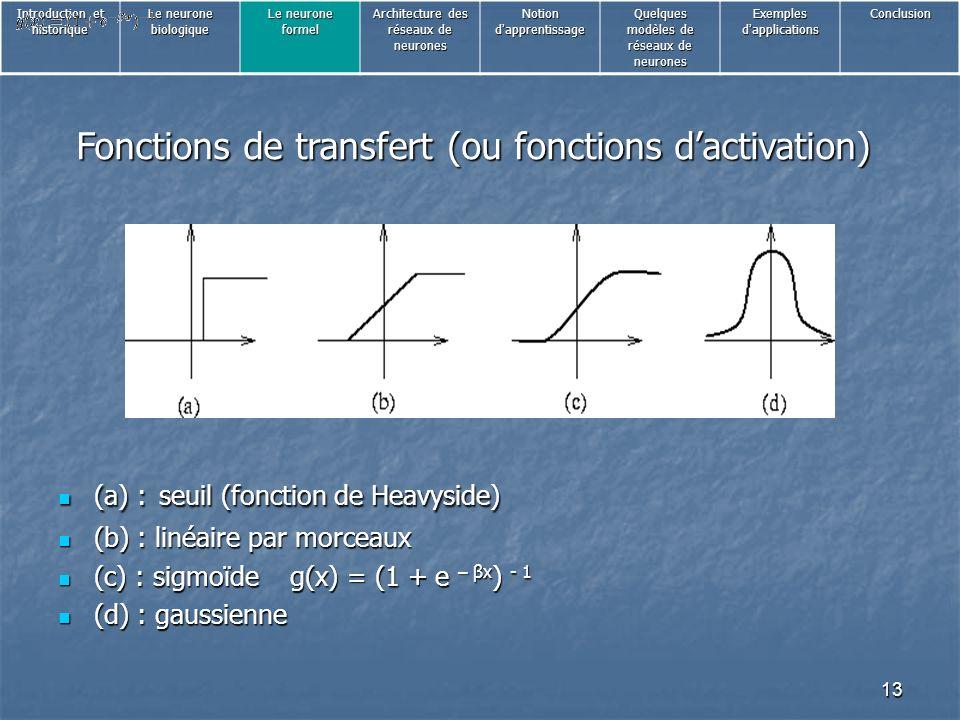 13 Introduction et historique Le neurone biologique Le neurone formel Architecture des r é seaux de neurones Notion d apprentissage Quelques mod è les de r é seaux de neurones Exemples d applications Conclusion Fonctions de transfert (ou fonctions dactivation) (a) : seuil (fonction de Heavyside) (a) : seuil (fonction de Heavyside) (b) : linéaire par morceaux (b) : linéaire par morceaux (c) : sigmoïde g(x) = (1 + e – βx ) - 1 (c) : sigmoïde g(x) = (1 + e – βx ) - 1 (d) : gaussienne (d) : gaussienne
