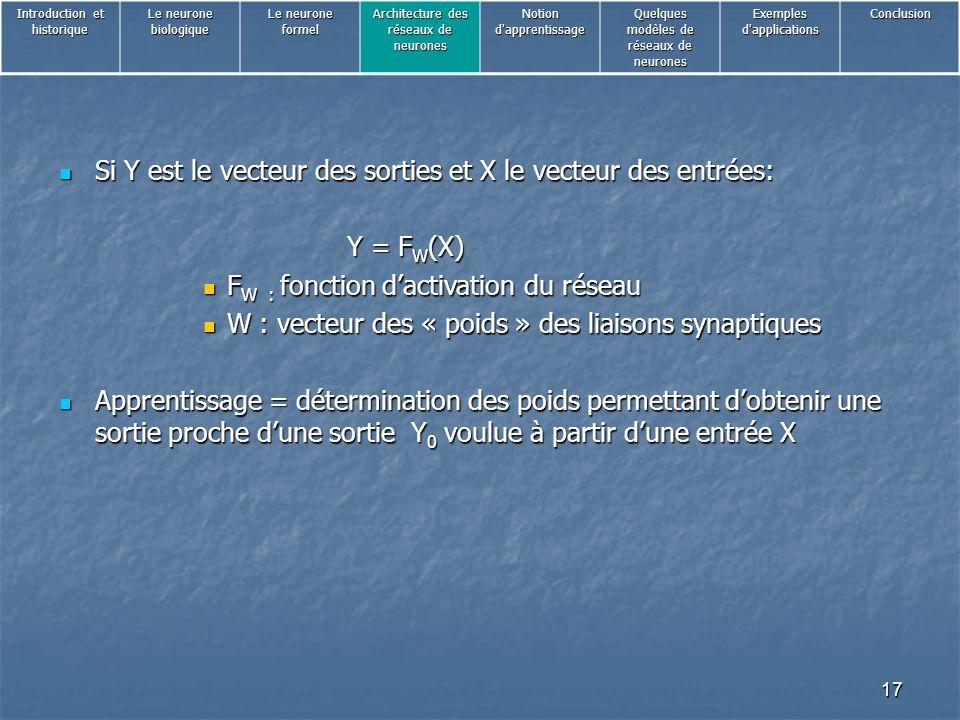 17 Introduction et historique Le neurone biologique Le neurone formel Architecture des r é seaux de neurones Notion d apprentissage Quelques mod è les de r é seaux de neurones Exemples d applications Conclusion Si Y est le vecteur des sorties et X le vecteur des entrées: Si Y est le vecteur des sorties et X le vecteur des entrées: Y = F W (X) F W : fonction dactivation du réseau F W : fonction dactivation du réseau W : vecteur des « poids » des liaisons synaptiques W : vecteur des « poids » des liaisons synaptiques Apprentissage = détermination des poids permettant dobtenir une sortie proche dune sortie Y 0 voulue à partir dune entrée X Apprentissage = détermination des poids permettant dobtenir une sortie proche dune sortie Y 0 voulue à partir dune entrée X