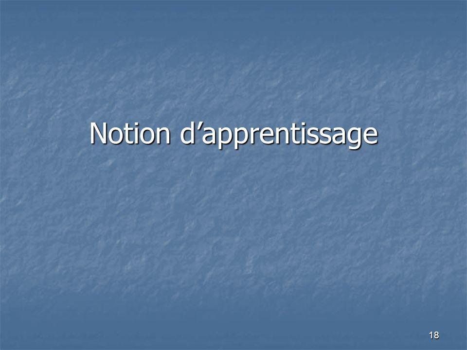 18 Notion dapprentissage