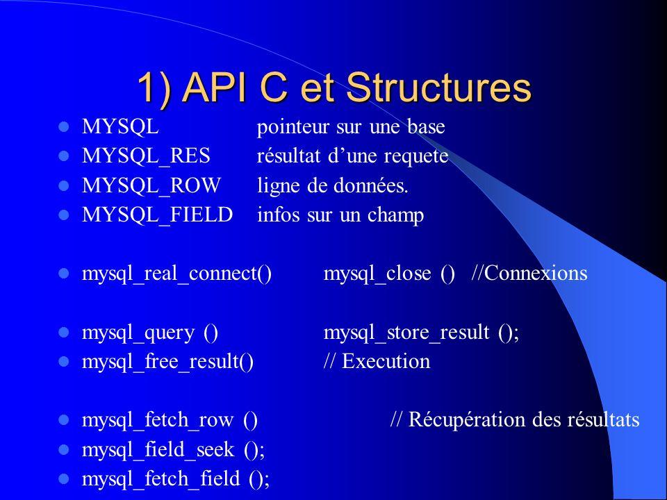 1) API C et Structures MYSQL pointeur sur une base MYSQL_RES résultat dune requete MYSQL_ROW ligne de données. MYSQL_FIELD infos sur un champ mysql_re