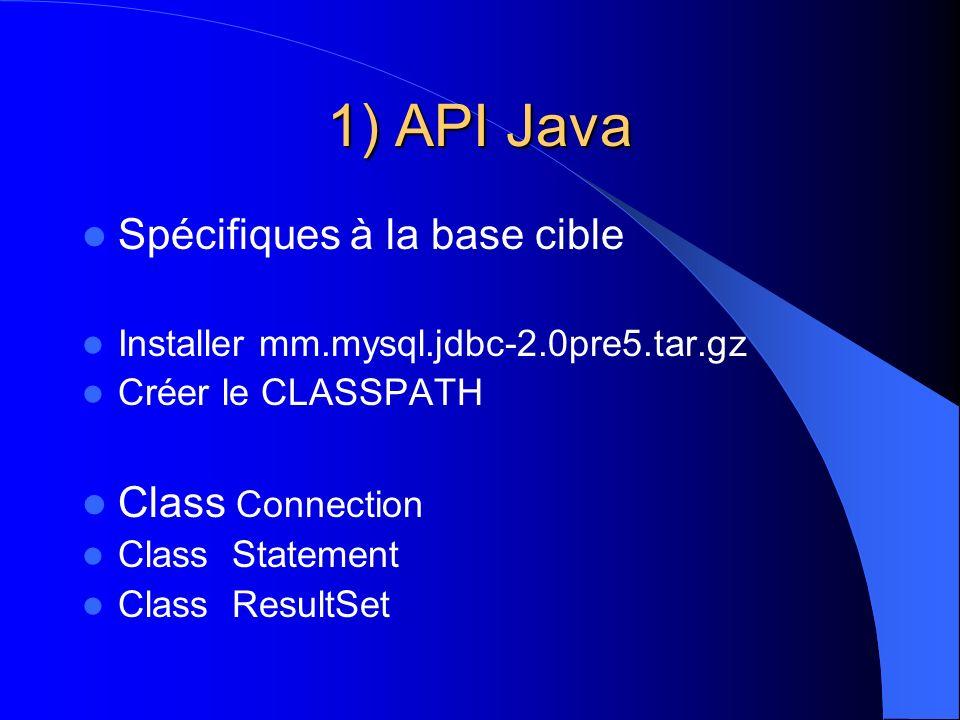 1) API Java Spécifiques à la base cible Installer mm.mysql.jdbc-2.0pre5.tar.gz Créer le CLASSPATH Class Connection Class Statement Class ResultSet