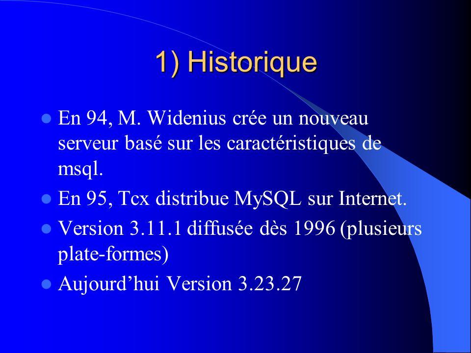 1) Historique En 94, M. Widenius crée un nouveau serveur basé sur les caractéristiques de msql. En 95, Tcx distribue MySQL sur Internet. Version 3.11.