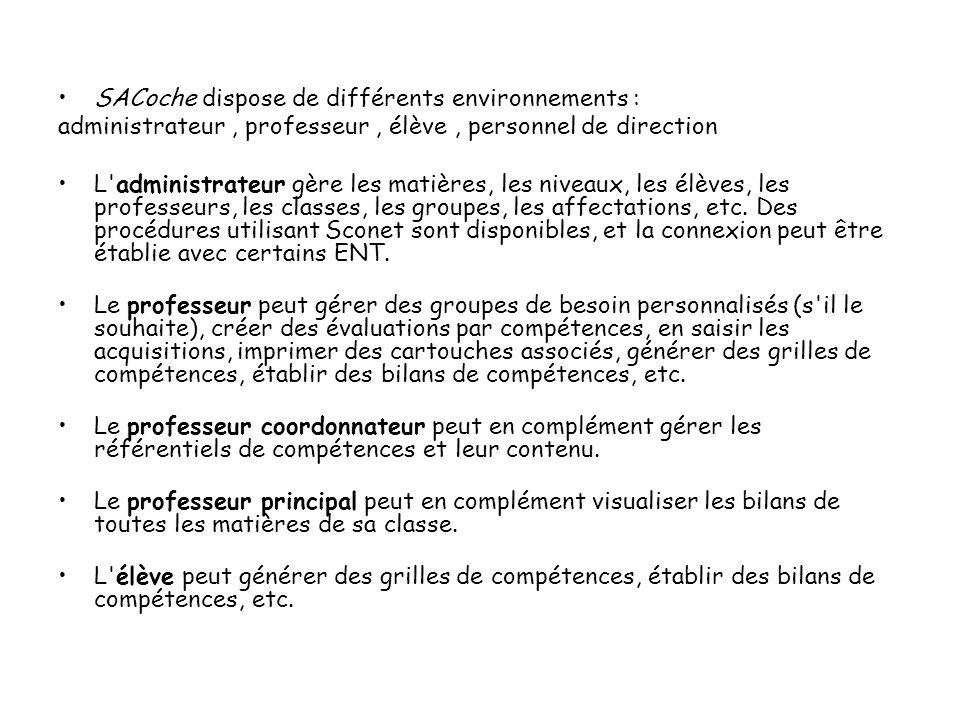 SACoche dispose de différents environnements : administrateur, professeur, élève, personnel de direction L'administrateur gère les matières, les nivea